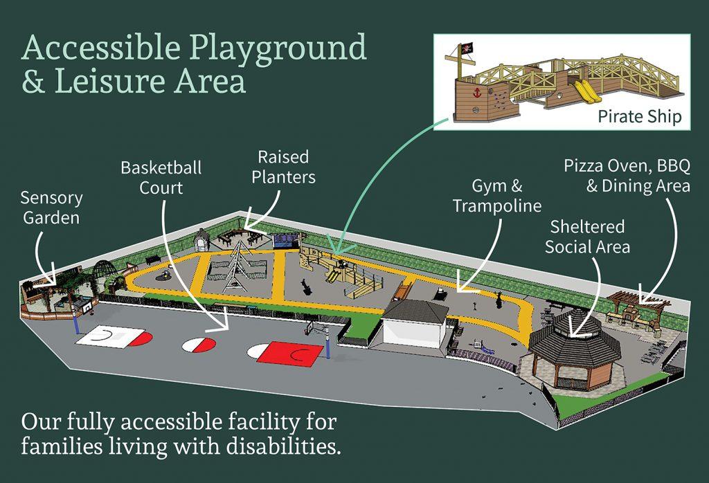 Map of Playground & Leisure Area